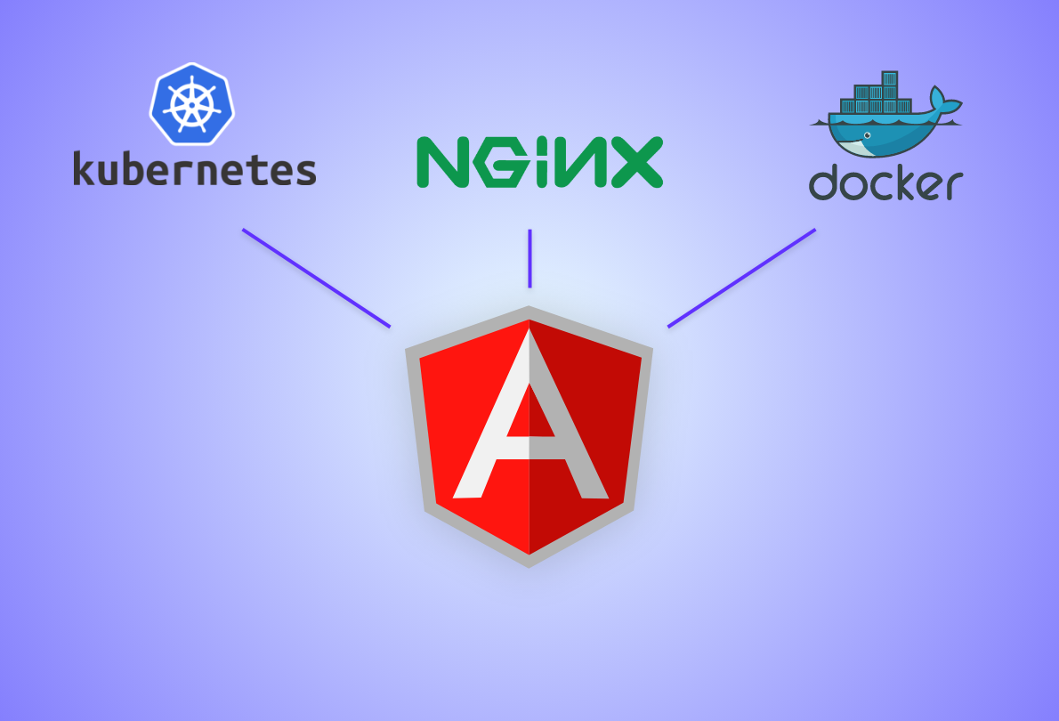 Angular App on Docker and Kubernetes in the production environment